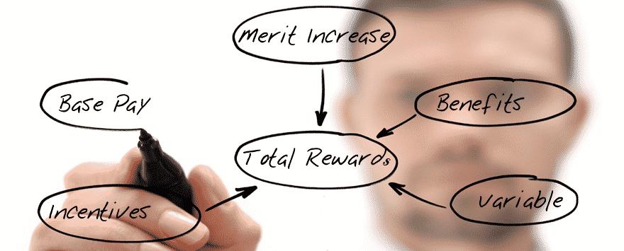 Integrate employee rewards into the Total Reward framework