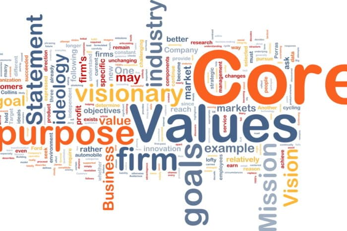 Walking the talk – steps organizations need to take to convert core values into tangible behaviors